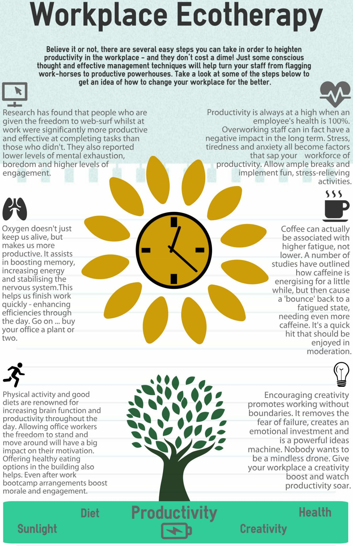 Increase Productivity At Work Increase Productivity Productivity Productivity In The Workplace