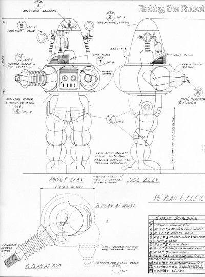Robot blueprints blueprints pinterest robot robot blueprints malvernweather Gallery