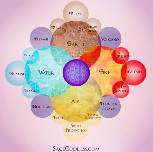 crystals gems metaphysical chakra and spiritual tools full moon