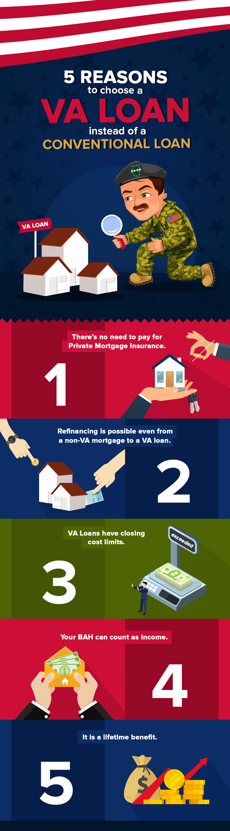Military Home Buyers 5 Reasons To Choose A Va Loan Instead Of A