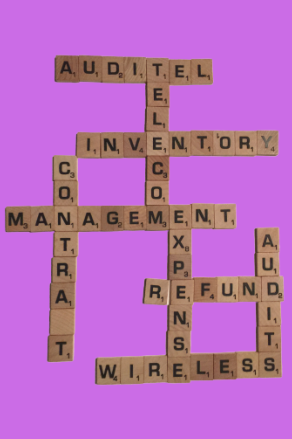 Pin On Business Management Tips