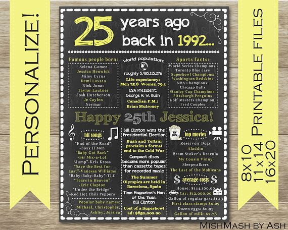 25th Birthday Sign Poster 1992