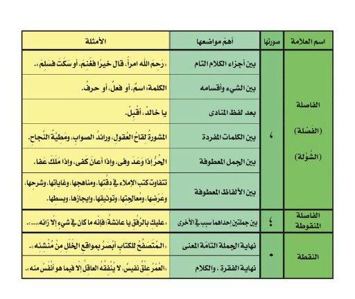 اللغة العربية Arabic Quotes Quotes