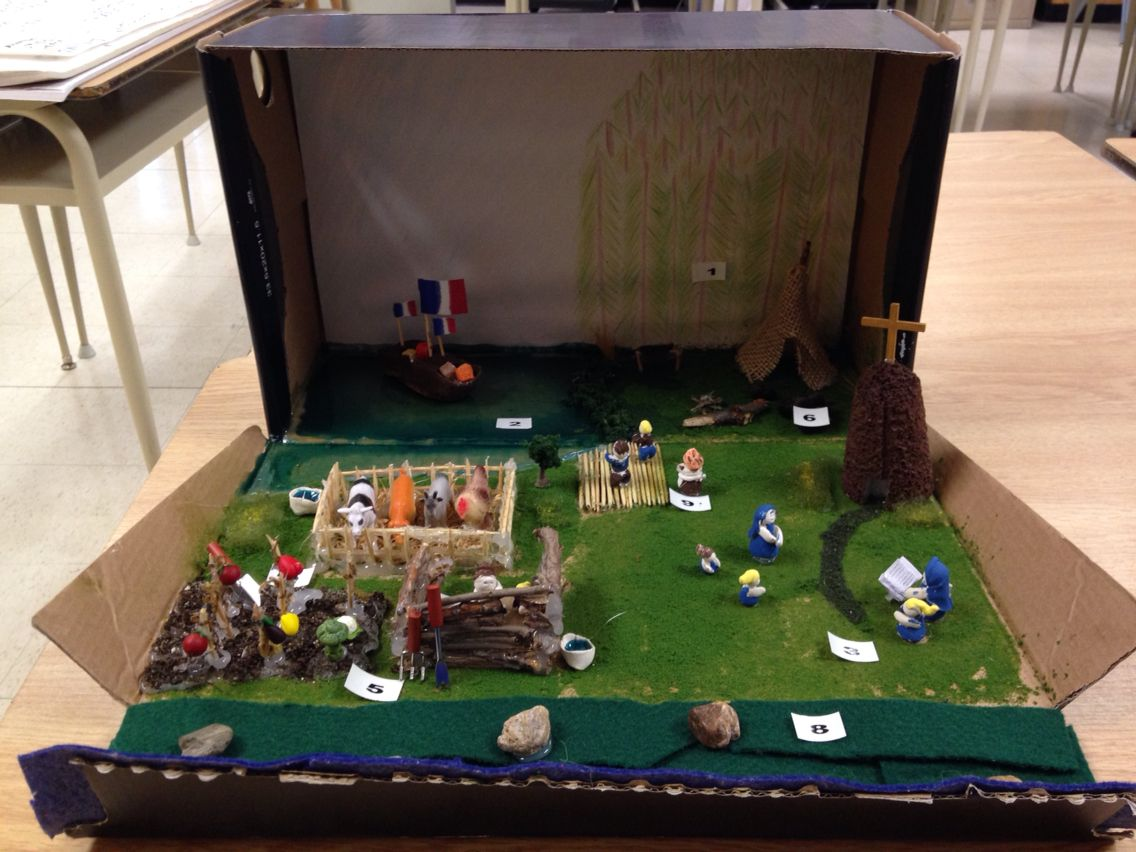 shoebox diorama  grade 7  canadian history  life in new france