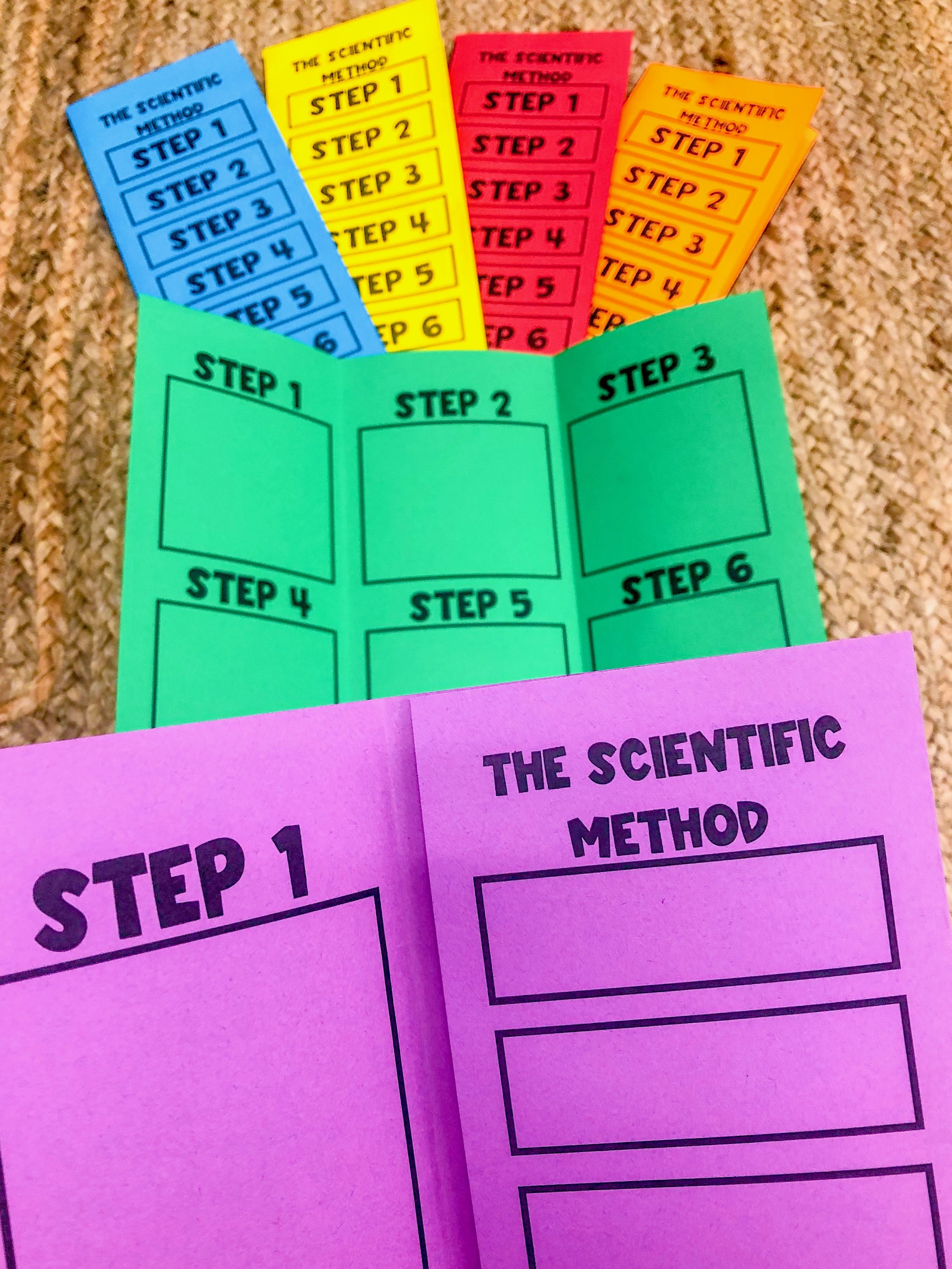 The Scientific Method Fold Able Activity Scientific Method Scientific Method In Order Scientific