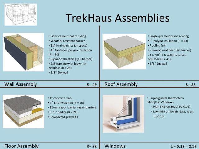 Trekhaus Membrane Roof Fiber Cement Board Siding Roofing Felt