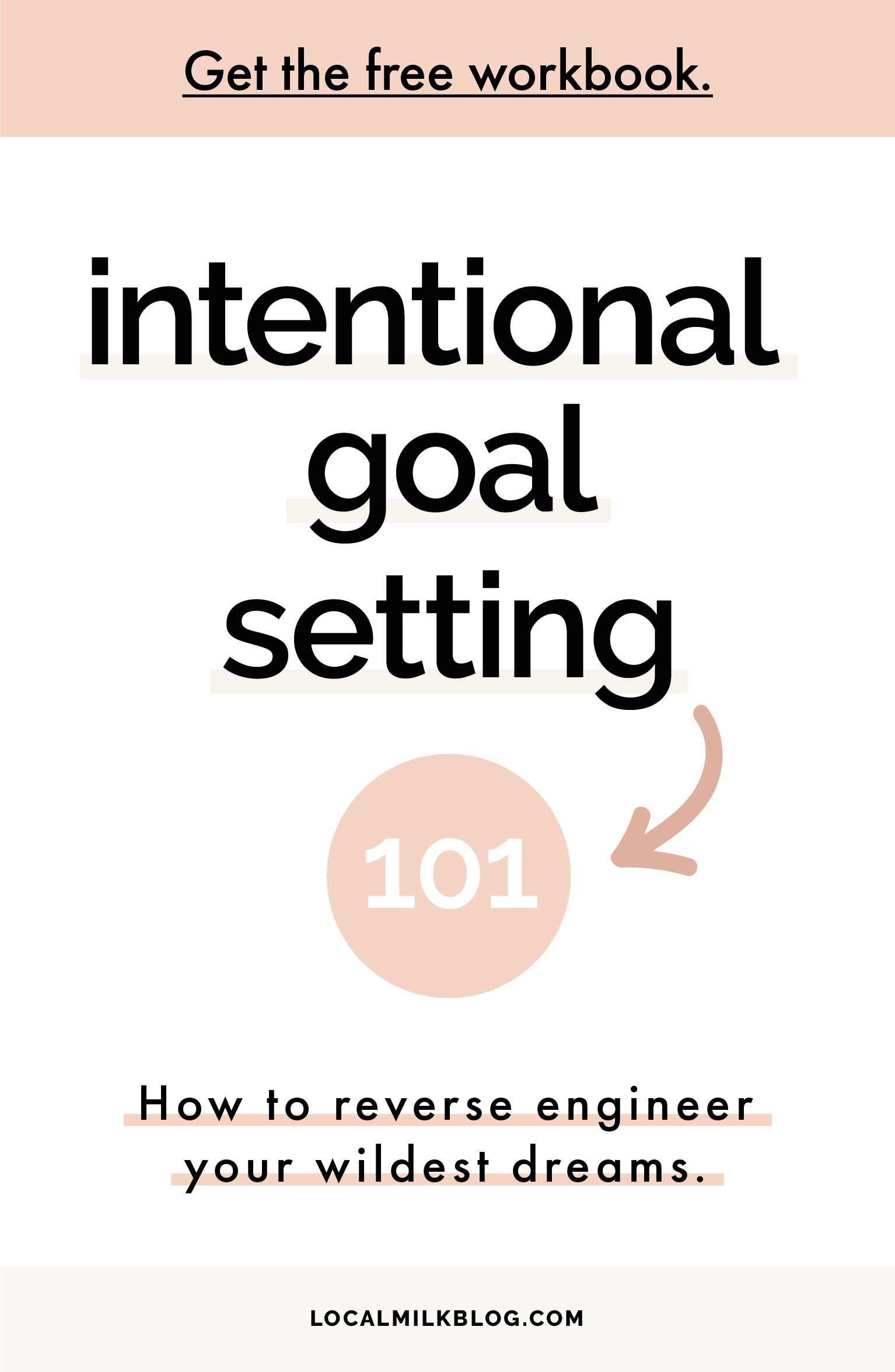 Printable Mindful Intentional Goal Setting Worksheet Workbook And