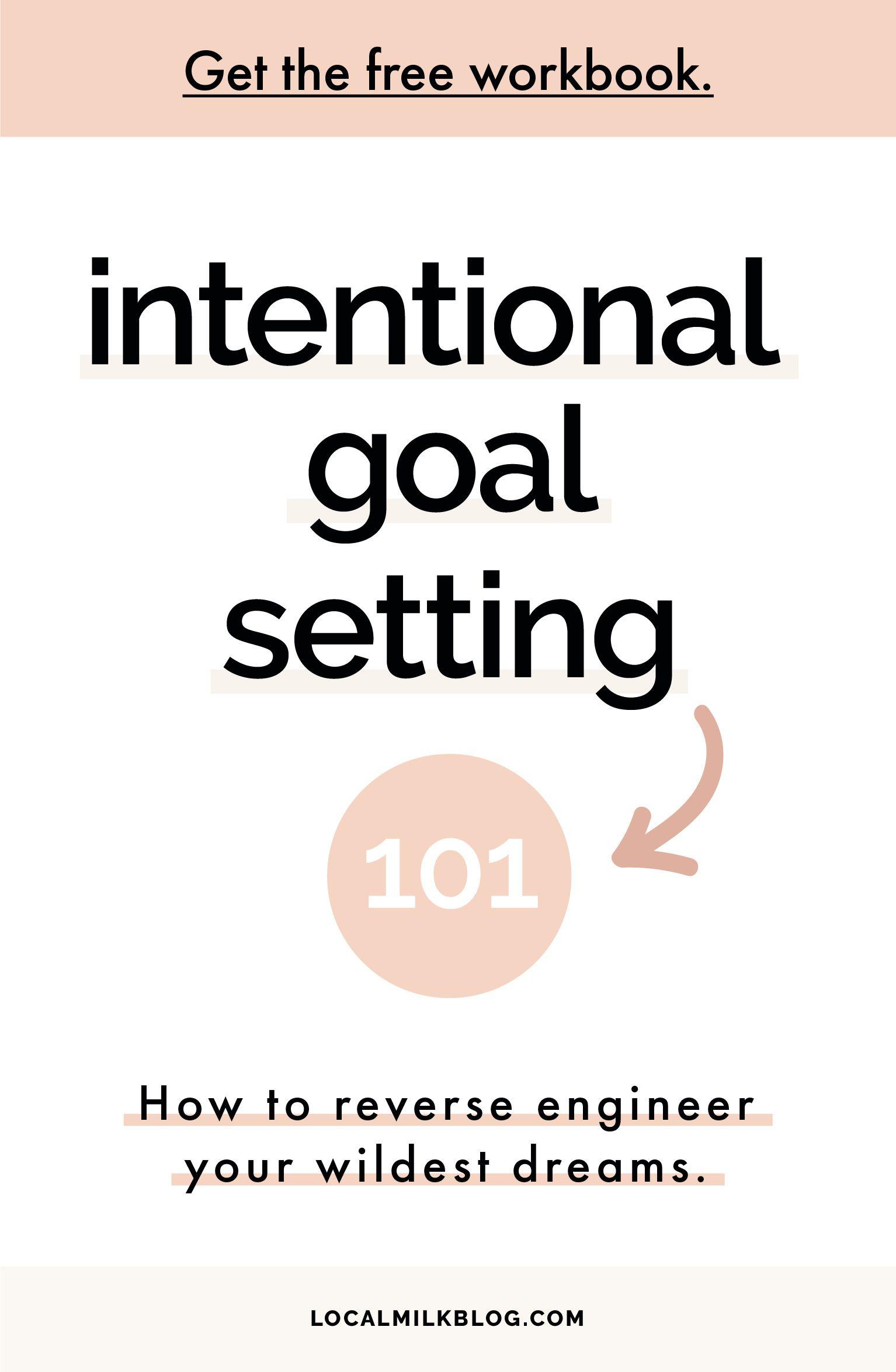 Printable Mindful Intentional Goal Setting Worksheet