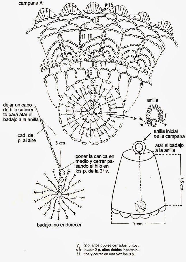 Dorable Patrón De Campana Crochet Carenado Libre Composición - Coser ...