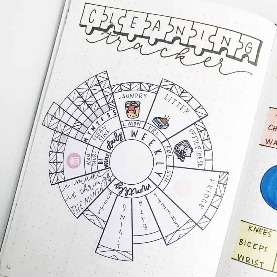 Are you getting the most out of your Bullet Journal habit trackers Habit trackers are some of the most powerful tools you Bullet Journal has and they can help you with vi...