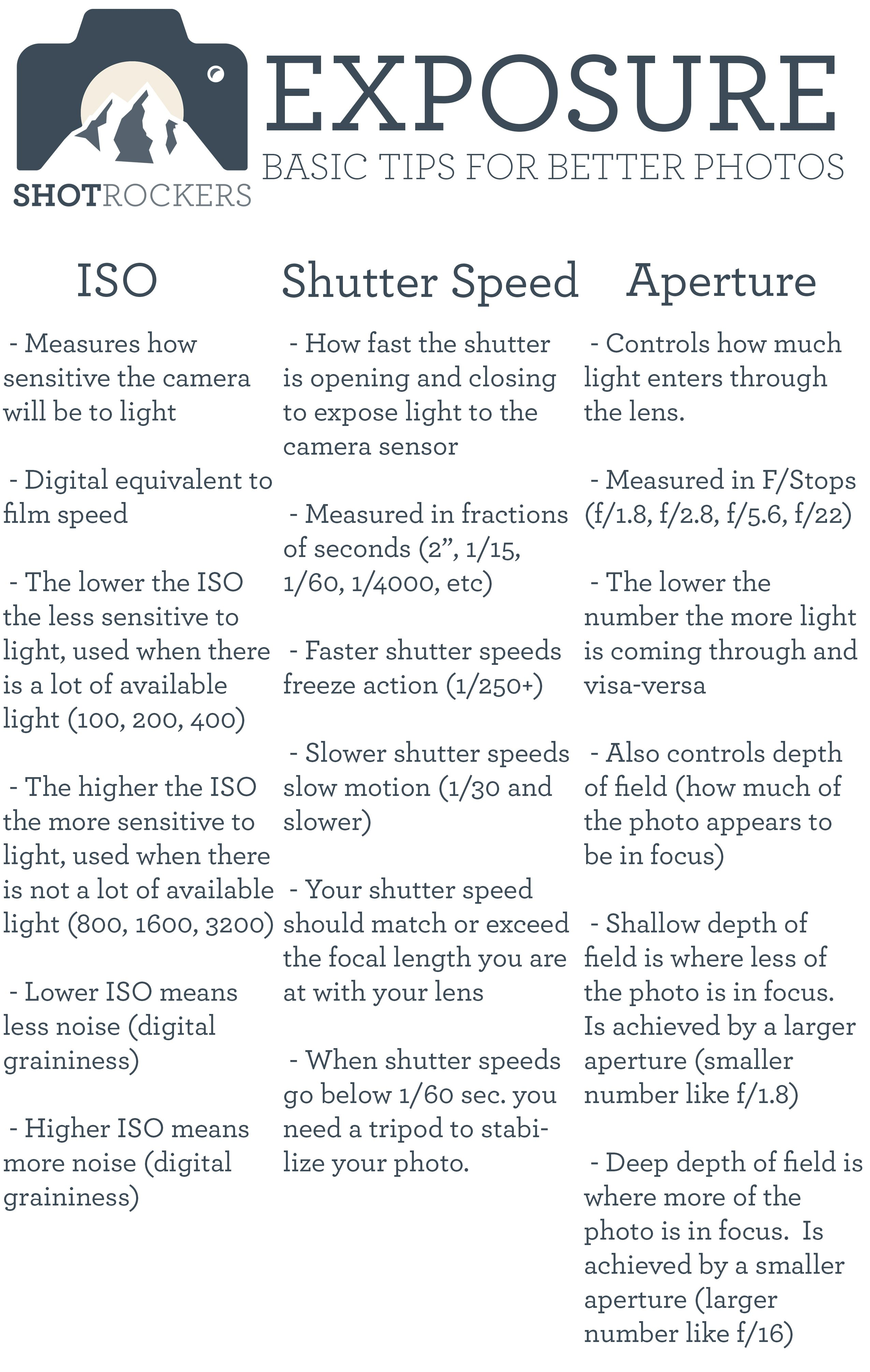 Hey Everyone Here Is An Awesome Simple Guide To Exposure