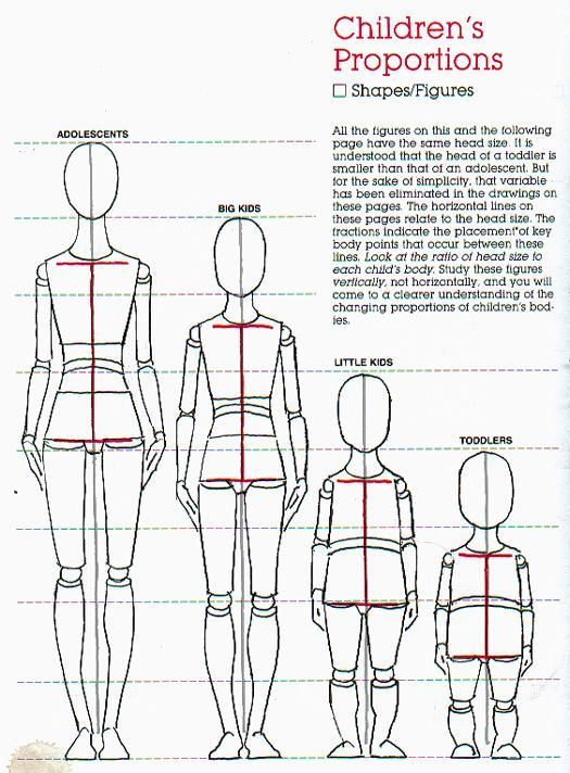 Children fashion figures google search drawings for Size and proportion
