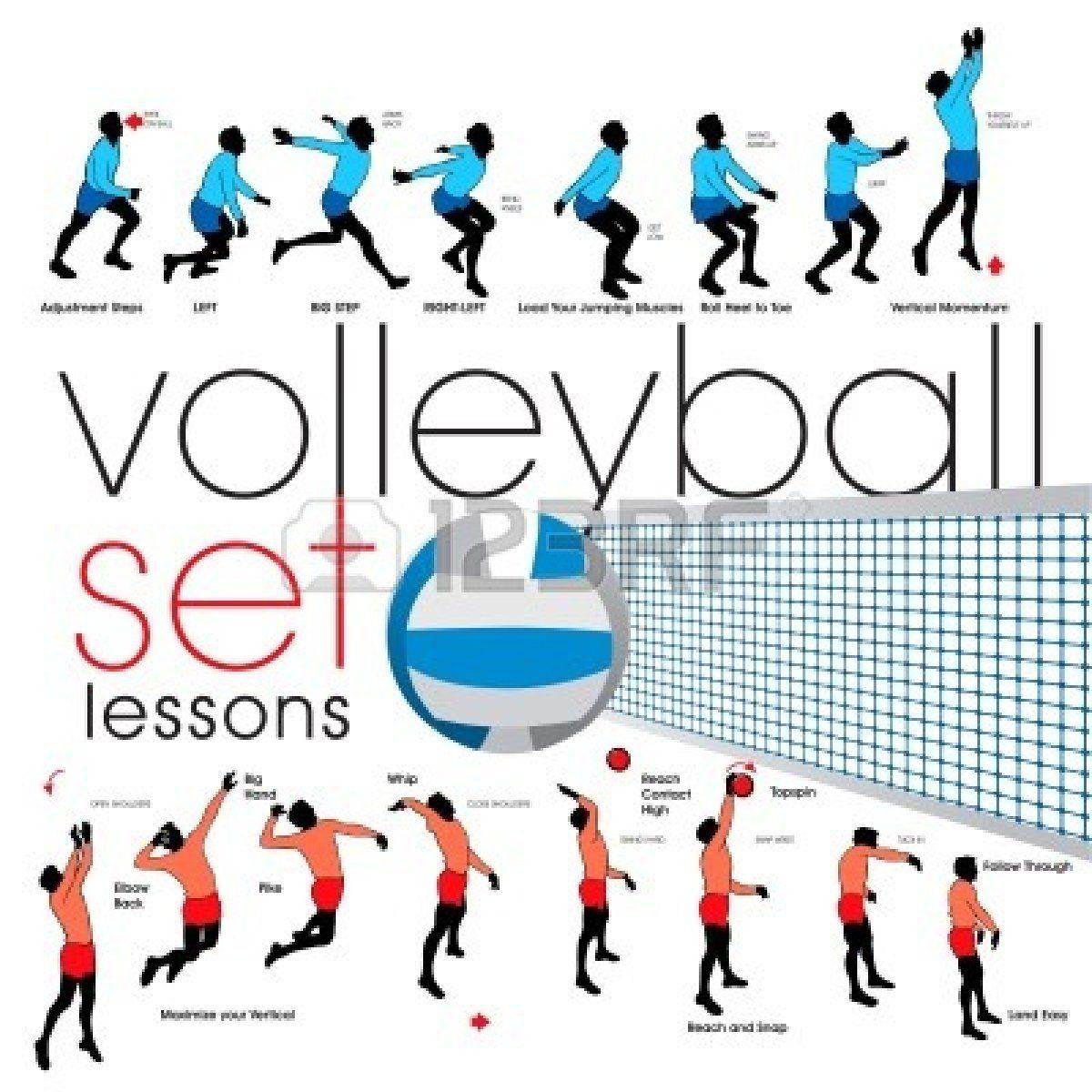 Volleyball Ball Volleyball Tryouts Volleyball Drills Volleyball Skills