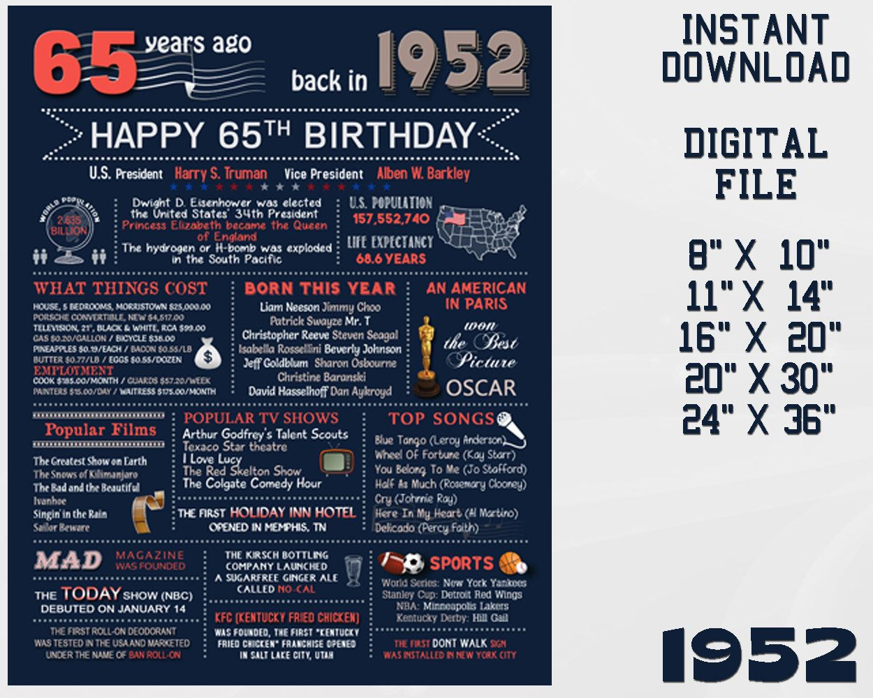 Download 65th birthday card turning 65 happy 65th birthday friend - 65th Birthday Sign Dark Navy Background Usa Events 1952 Printable Poster Happy