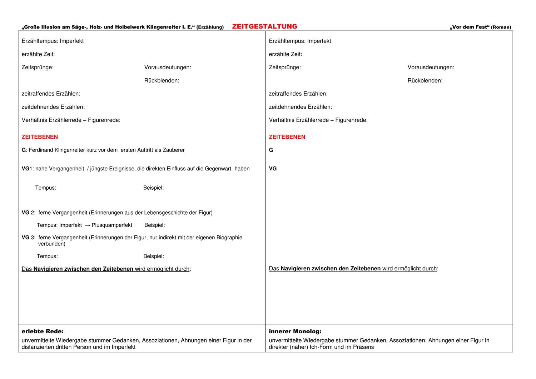 Deutsch Zentralabitur 2019 Roman Erarbeitung Der Zeitebenen Und Der Wir Perspektive Unterrichtsmaterial Im Fach Deutsch In 2020 Romane Deutsch Lernen Unterrichtsmaterial