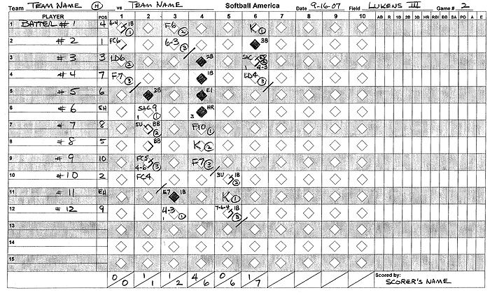 Understanding Baseball  Softball Scoring In Administrative Forum