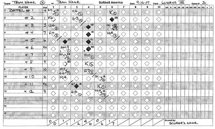Understanding Baseball / Softball Scoring in Administrative Forum - softball score sheet template