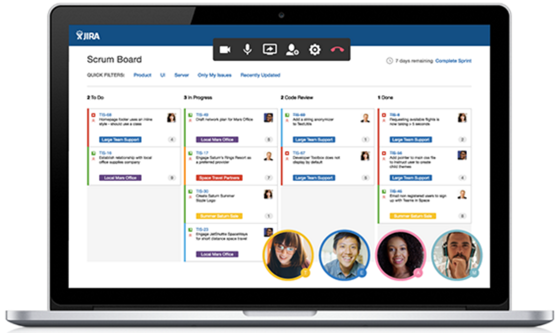 HipChat Screensharing Scrum board, Scrum, Blog
