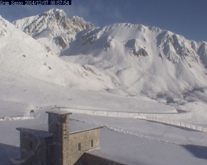 Snowkite and Freeride Campo Imperatore & GranSasso