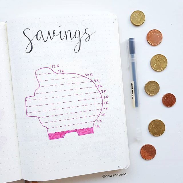 Hope You Have Had A Great Week Here's My Savings Tracker