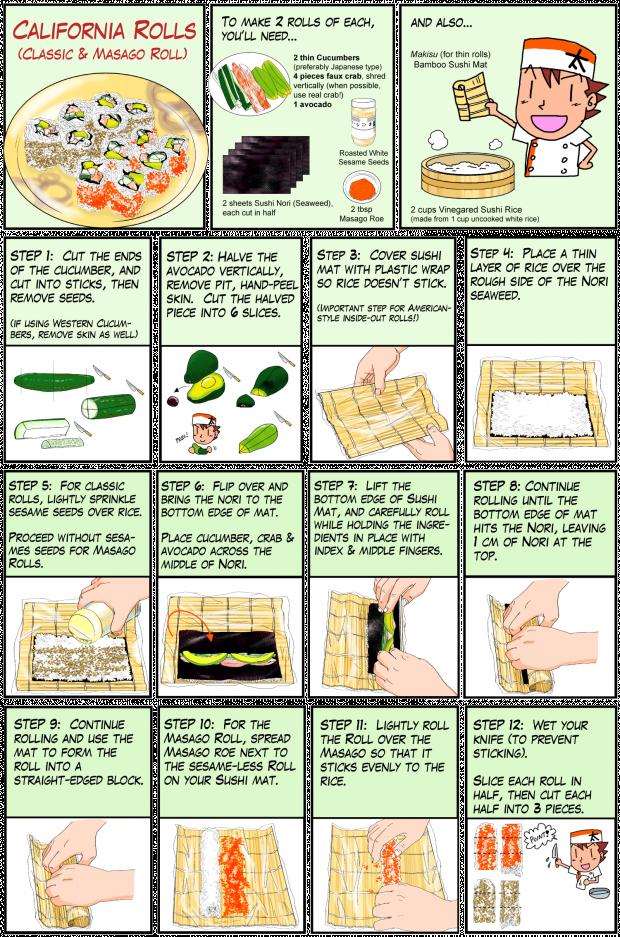 how to make california sushi