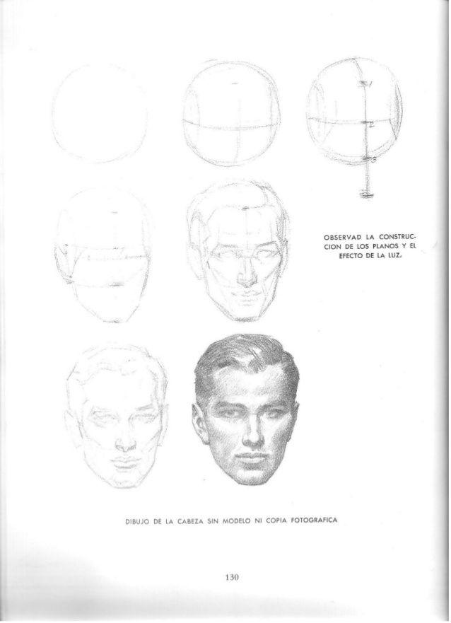 Andrew Loomis Dibujo Tridimensional Andrew Loomis Libro Dibujo Tutorial De Dibujo