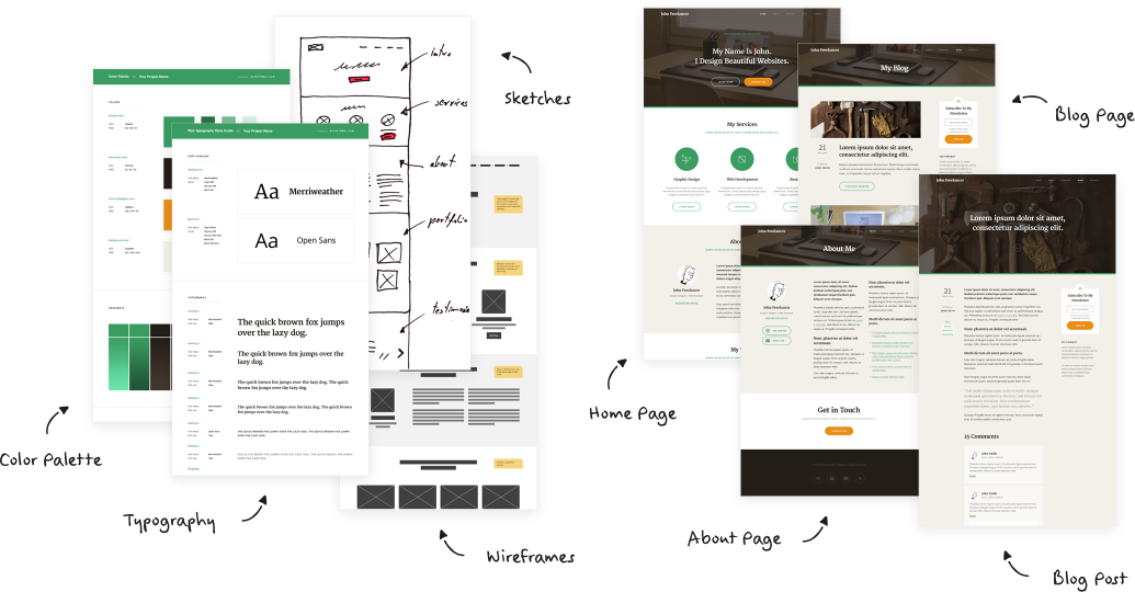 The Essential Web Design Handbook   Rafal Tomal Complete Website Design  Project Files That You Can Look Into And Learn From: