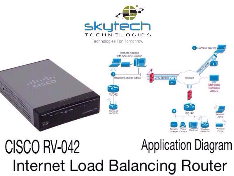 SKYTECH: CISCO Dual Internet Load Balancing Router with VPN