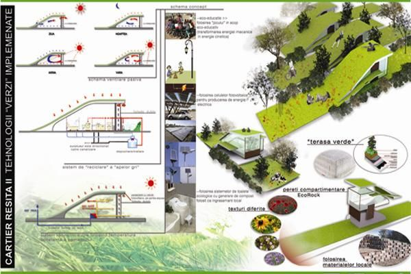 Study, Green architecture and rchitecture on Pinterest - ^