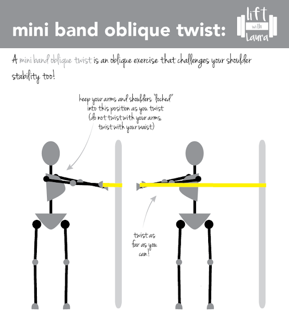 Lifting Body Diagram Pdf Wiring Diagram And Ebooks