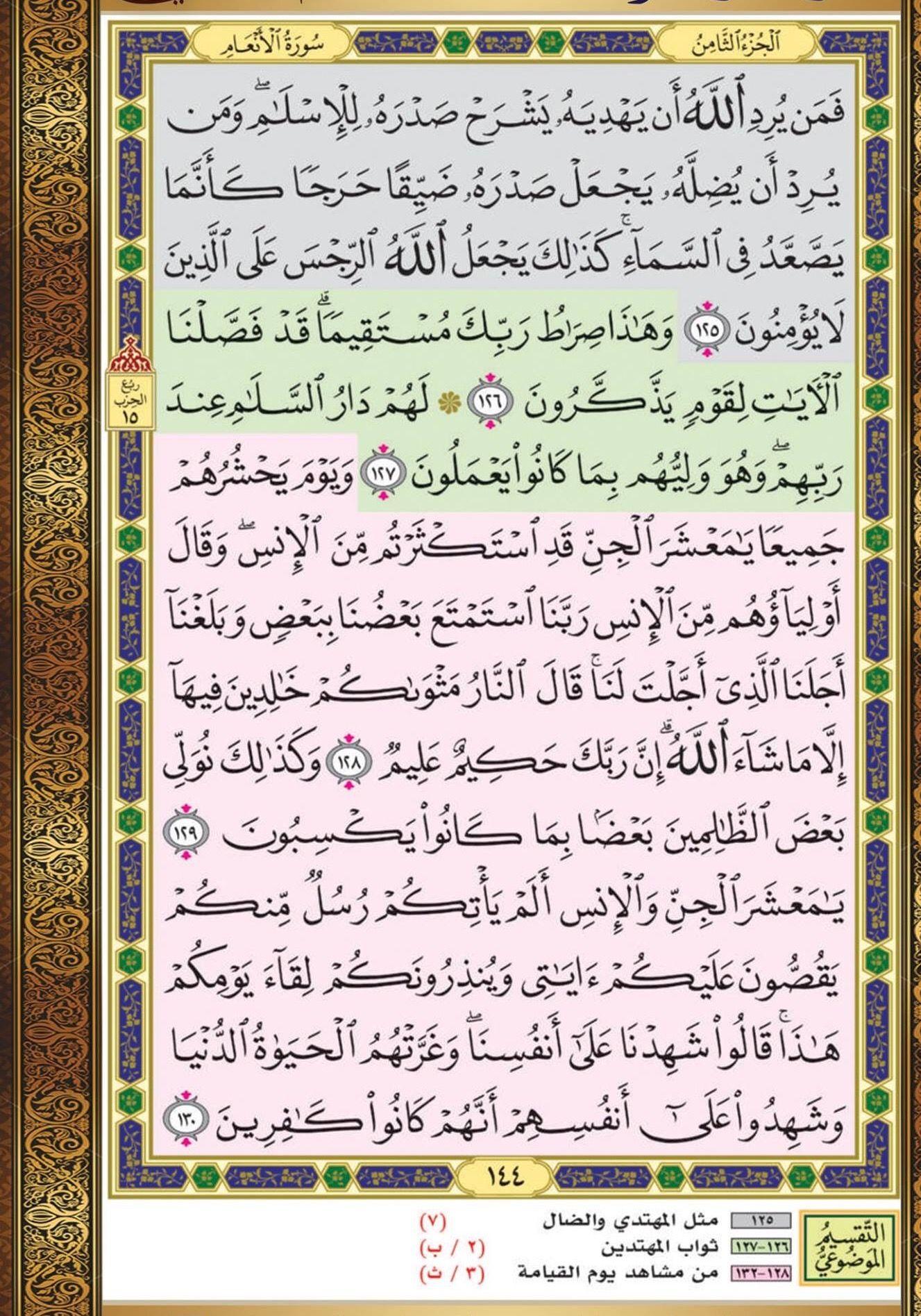 ١٢٥ ١٣٠ الأنعام مصحف التقسيم الموضوعي Holy Quran Book Quran Book Quran Verses