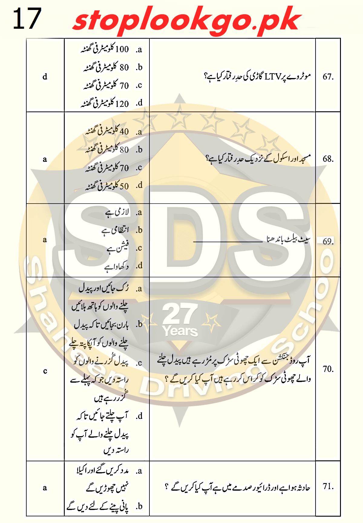 Pin on Islamabad traffic police(ITP)