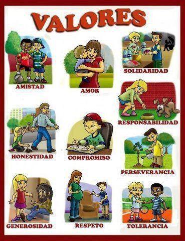 Cartel De Valores Con Dibujos Valores En La Escuela Dibujos De Los Valores Imagenes De Los Valores