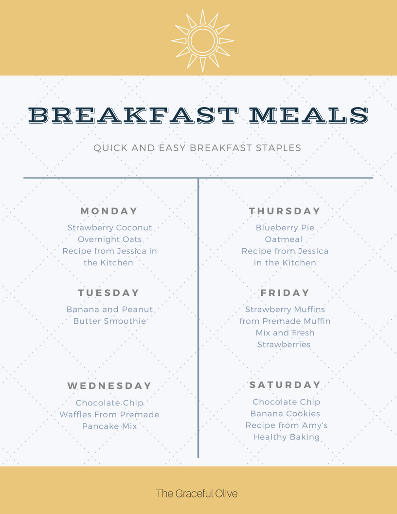 Breakfast Meal Plan For Kids Healthy Meals Created With Pantry