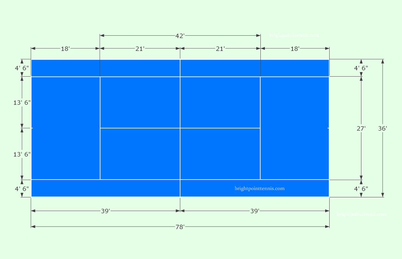 Tennis Court Dimensions Tennis Rules Tennis Court Tennis