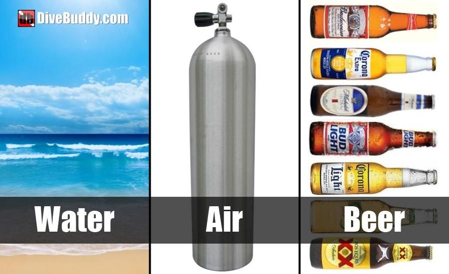 Water, Air, Beer - All a SCUBA diver needs