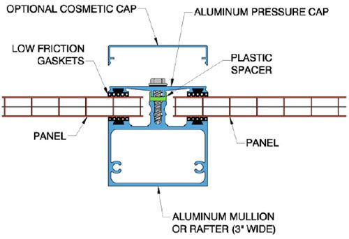 How To Install Polycarbonate Wall Google Search Curtain Wall Detail Polycarbonate Panels Polycarbonate