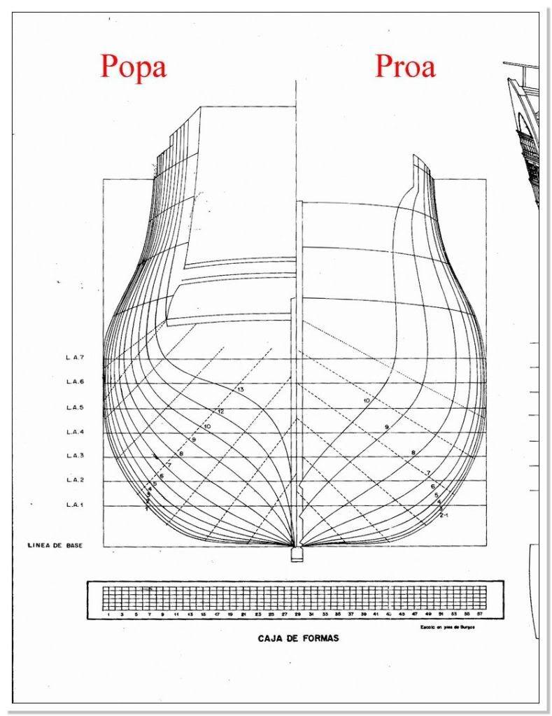 El soldadito de pavia modelismo estatico navio de linea for Planos gratis