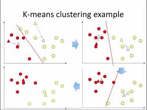 Introduction To Machine Learning With Web Analytics Random