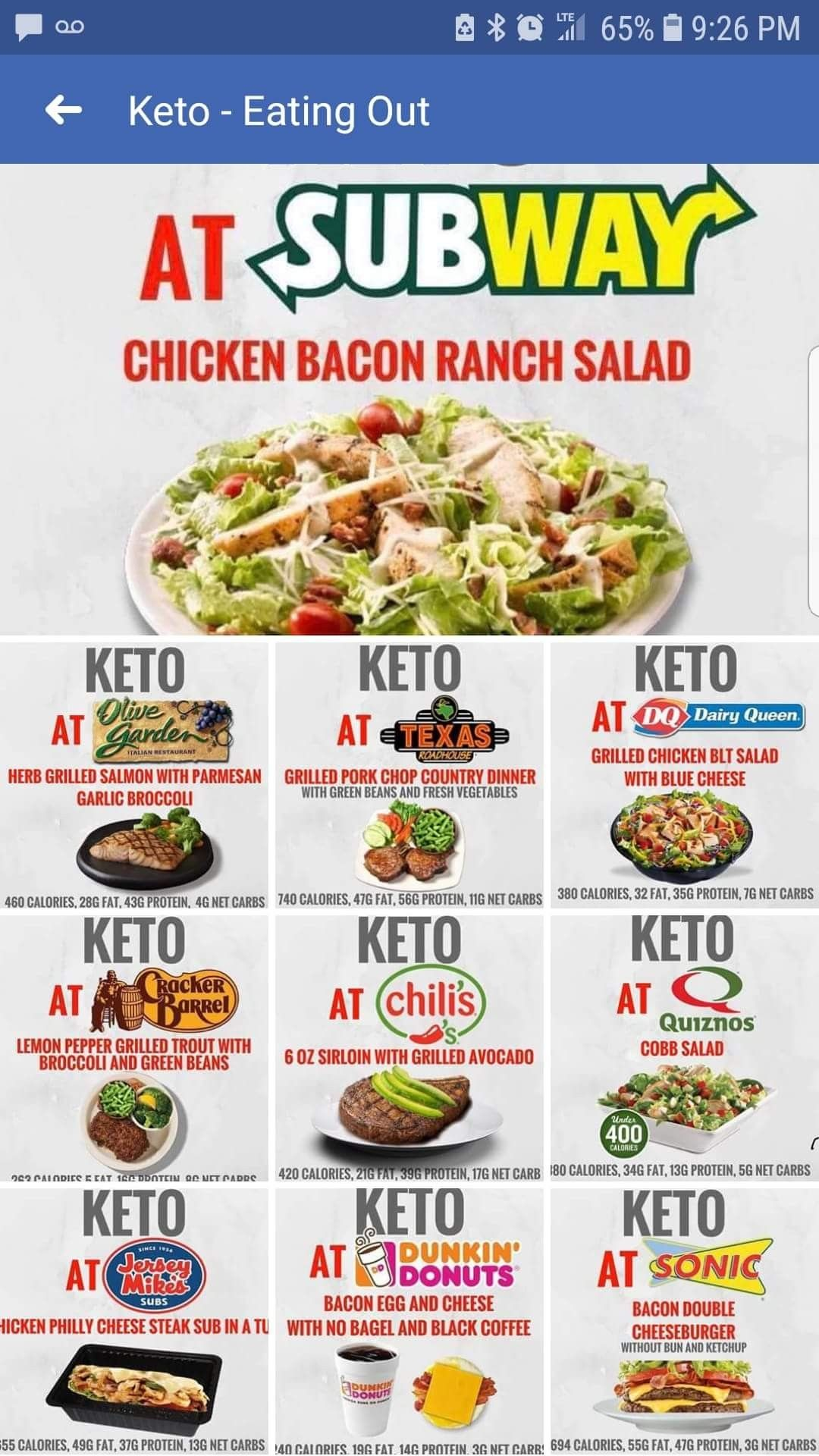 Omg JERSEY MIKES Keto fast food, Keto diet recipes, Keto