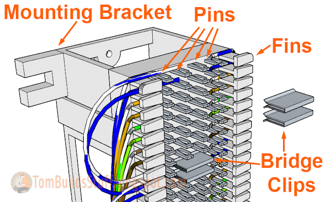 Pin On Cable Management Network