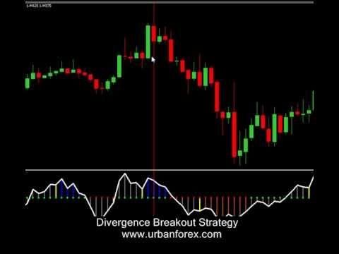 Forex strategies resources divergence