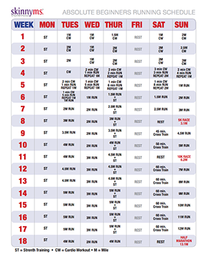 Beginner running program with strength training. Compare to couch potato 5k