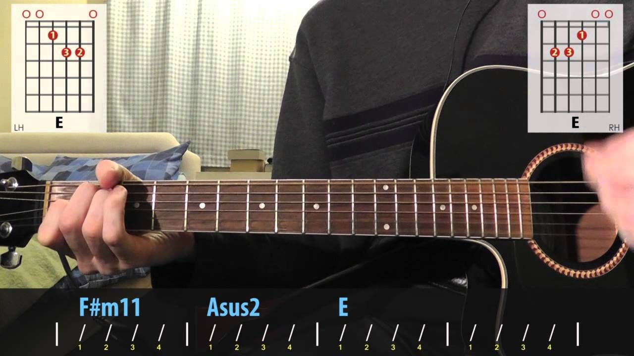 Radiohead High And Dry Guitar Lesson Youtube In 2021 Radiohead High And Dry Guitar Lessons Radiohead