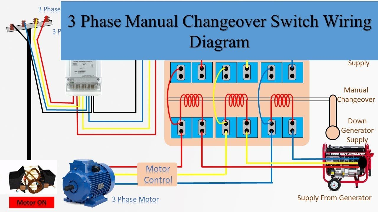 3 Phase Manual Changeover Switch Wiring Diagram Changeover By Tech Bon Generator Transfer Switch Electrical Circuit Diagram Switch