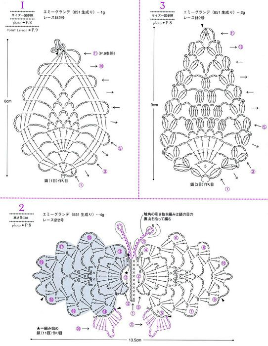 Las esquemas de crochet - Piñas. [gallery link=file order=DESC ...