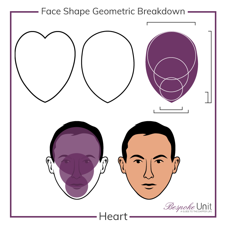 3650f036872f0  1 Men s Resource On Looking Perfect With A Heart Face Shape via   BespokeUnit