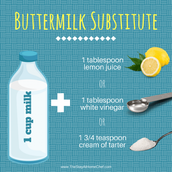 Buttermilk Substitute In 2020 Buttermilk Substitute Buttermilk Buttermilk Recipes