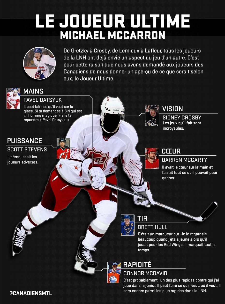 Le joueur ultime - Michael McCarron - Canadiens de Montréal