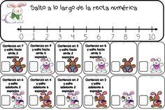 Fantástico material para trabajar la recta numérica en primer y segundo grado de primaria | Educación Primaria